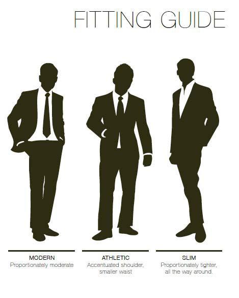 tuxedo fit guide