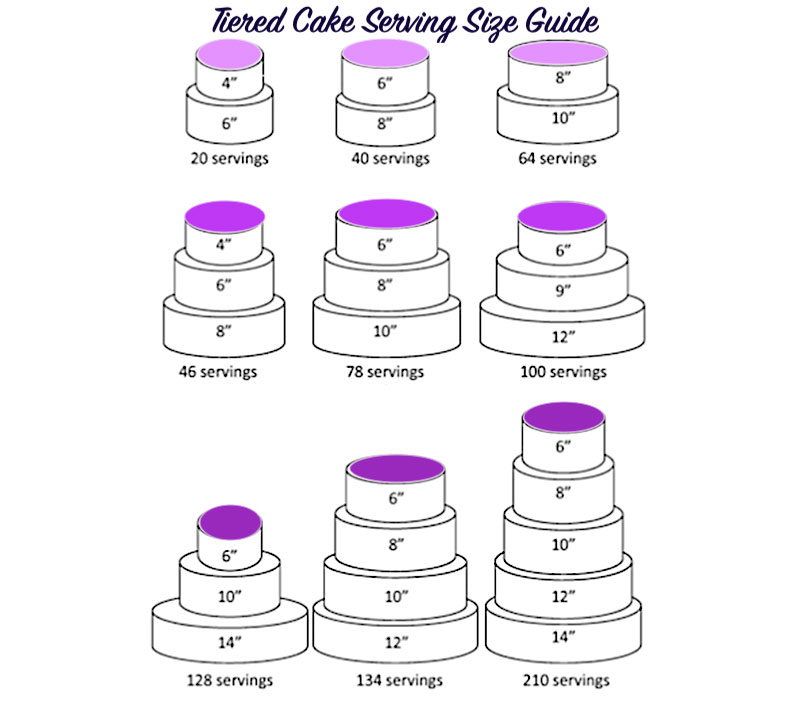 How To DIY Your Wedding Cake BridalGuide