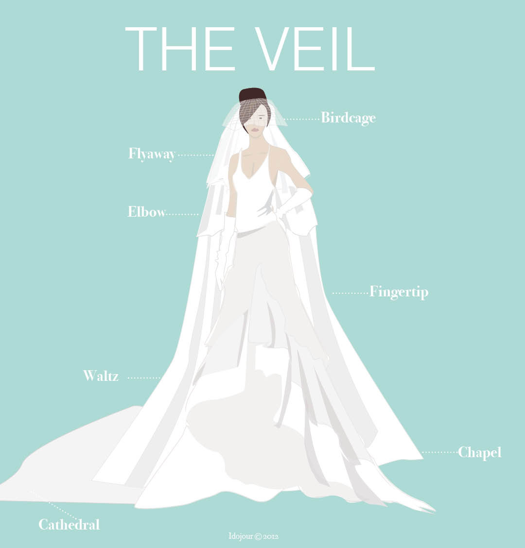 Short and Sweet Veils | BridalGuide