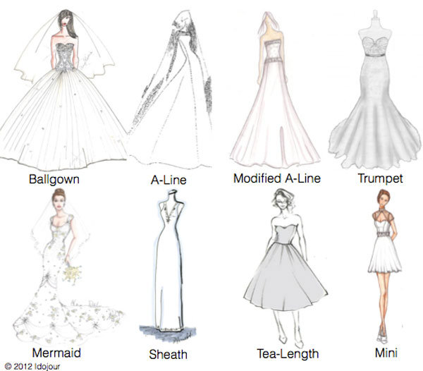 Wedding gowns 101 learn the silhouettes bridalguide Fashion style categories list