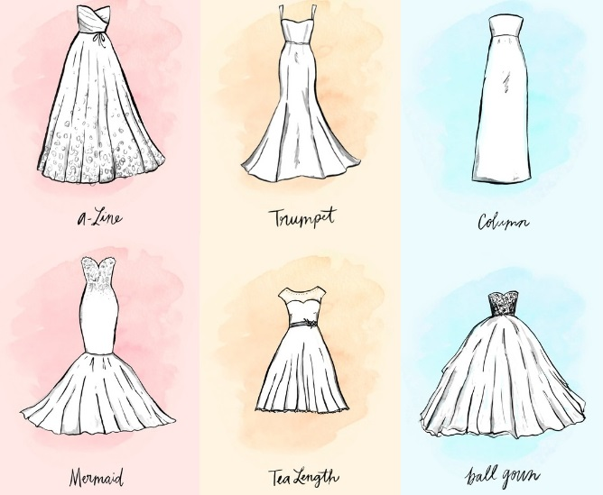 Wedding Gowns 101 Learn the Silhouettes