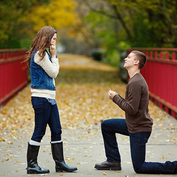 best proposal reactions