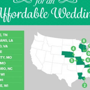 The Most Affordable Places To Get Married In U S